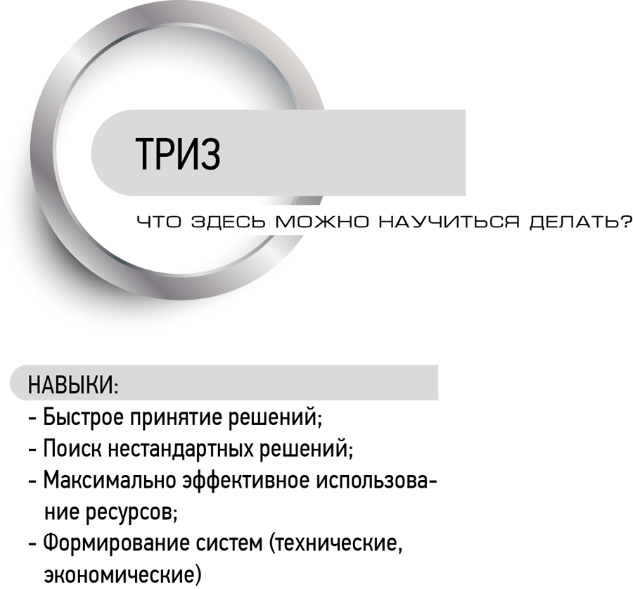 Схемы Триз.png
